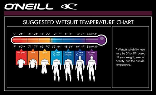 O'Neill Herren Reactor II 2mm Back Zip Spring Wetsuit - 5
